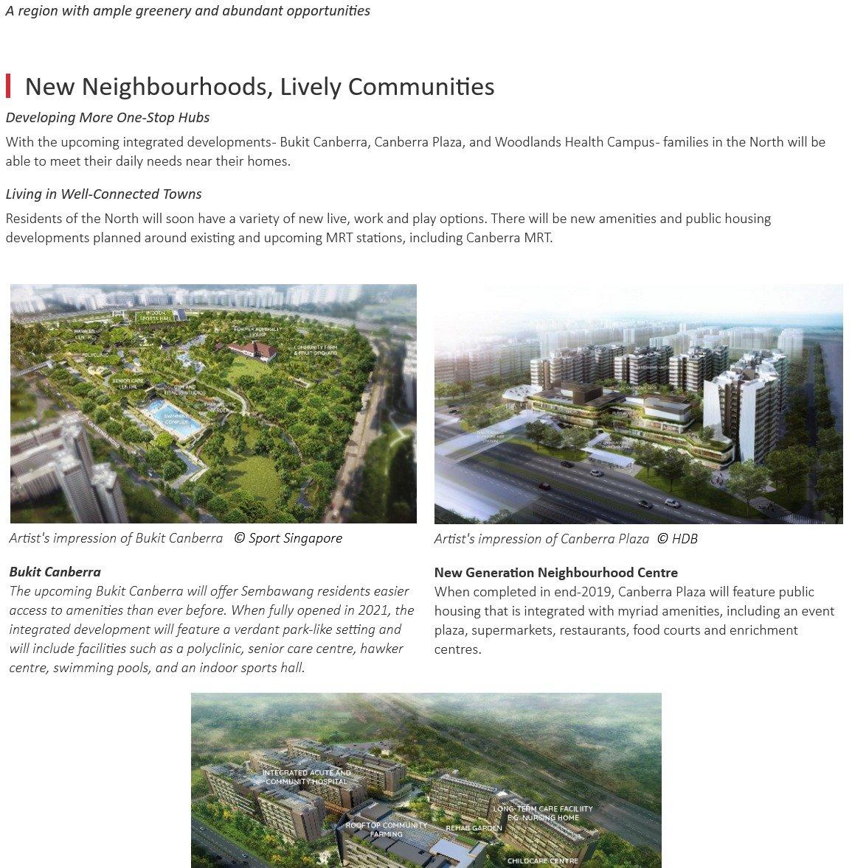 URA Master Plan - North Region 7
